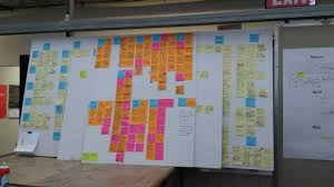 three effective techniques for brainstorming ideas edudemic
