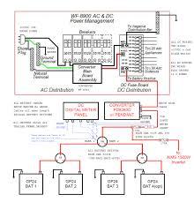 jayco caravan wiring diagram somurich com jayco trailer plug wiring diagram efcaviation