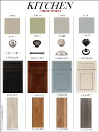 colour ideas for kitchens best 25 kitchen color schemes ideas on kitchen paint