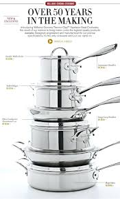 Best Pots And Pans For Glass Cooktop Glass Top Stove Pots And Pans 20 Cleaning Tips For Neat Freaks