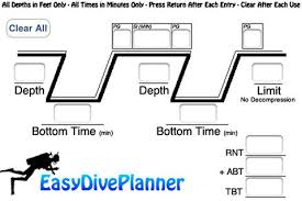 Padi Dive Table by Download Easy Dive Planner For Android Easy Dive Planner 3 0 Download