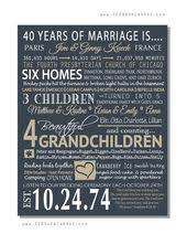 40 year anniversary gift ideas anniversary print 8x10 or 11x14 digital file only