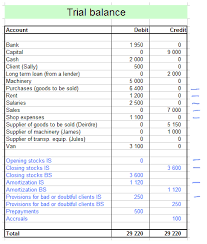 from trial balance to income statement
