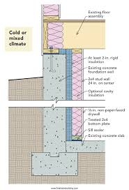 basement vapor barrier or not how to insulate a basement wall greenbuildingadvisor com