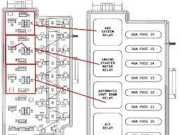 jeep grand cherokee starter wiring diagram wiring diagrams