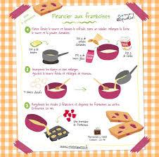 image de recette de cuisine 145 best recette dessin images on illustrated recipe