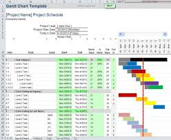 Hourly Gantt Chart Excel Template Progress Charts Templates 20 Images Simple Free Business