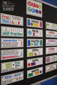 25 best math bulletin boards ideas on pinterest math door