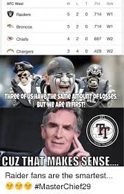 Raiders Chargers Meme - 25 best memes about raiders broncos raiders broncos memes