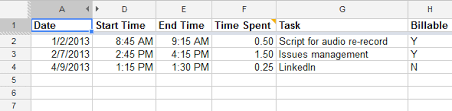 time tracking template for instructional design u2013 experiencing e