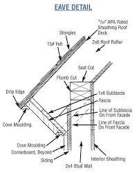 Backyard Blueprints 7 7 Garden Shed Plans U0026 Blueprints For Making A Wooden Shed In