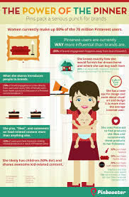 home decor infographic women make up 80 of pinterest users infographic scoop