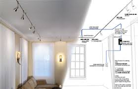 led monorail track lighting edge lighting what is monorail indoor lighting outdoor lighting