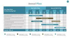 powerpoint slide templates gantt chart weeks 表 pinterest