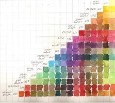watercolor mixing chart webwoud