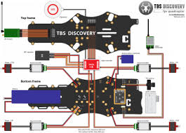 tbs discovery ivc wiki