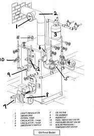 carlin oil burner parts diagram periodic u0026 diagrams science