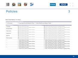 Making Resume Online by Lug 2009 Lotus Domino 8 5 1 Administration English