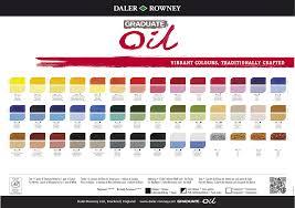 gamblin paint color chart ideas stapeliad august 2011 gamblin