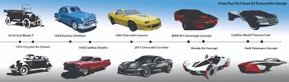 future ford cars this shows the evolution of cars from our first ford mode