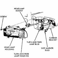 2001 dodge ram 2500 headlight assembly replace theheadlight assembly on a 1995 dodge ram 2500 diesel