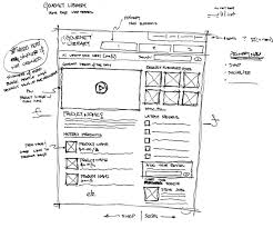what is wireframing software how do you wireframe a website quora