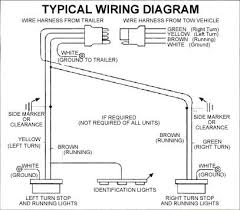 wiring diagram for small trailer u2013 the wiring diagram u2013 readingrat net