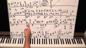 piano lesson read all about it pt iii emeli sande acoustic