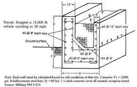 Shear Design Of Reinforced Concrete Beams Slabs And Walls Pdf - Reinforced concrete wall design example