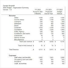 Sle Profit And Loss Sheet by Profit And Loss Sle Template Kodiaq Zawaj Info