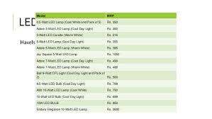 lighting case study u0026 specification