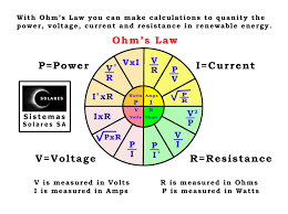ohms sol wiring diagram components
