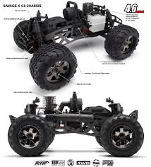 monster truck rc nitro hpi racing rtr savage x 4 6 can u0027t wait till spring rc