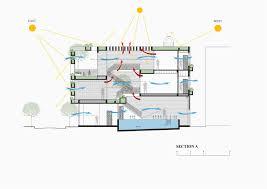 Hoke House Floor Plan Gallery Of Resort In House Alpes Green Design U0026 Build 46