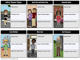 quotes about family in the outsiders character map templates character traits analysis web