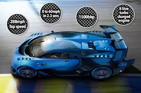 car bugatti chiron with a 288mph top speed how the 1 5m bugatti chiron will