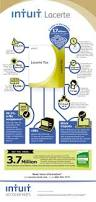 15 best infographics images on pinterest infographics