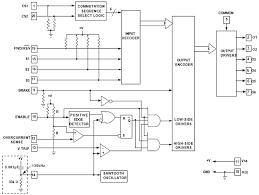 lsi ls7260 brushless dc motor commutator