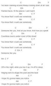 wedding dress chords piano photograph by ed sheeran chords for guitar learn piano online