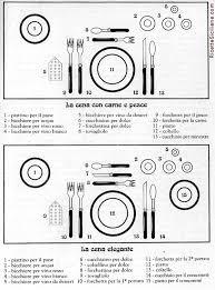 posizione bicchieri in tavola galateo apparecchiare