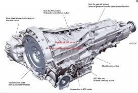 audi clutch problems audi s4 s5 s6 s7 s tronic dsg transmission fluid change details