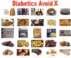 a complete diet guide to control type 2 diabetes