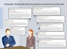 Nurse Manager Interview Questions Guide To Job Interviews Template