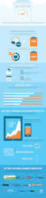 11 best intuit smb infographics images on pinterest business