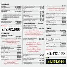 do does did worksheet free esl printable worksheets made by