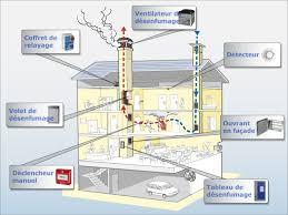 bureau d udes fluides lyon votre bureau d etudes fluides à grenoble e3cv ingenierie
