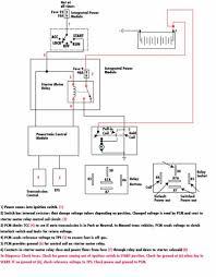 wiring diagram for chrysler voyager wiring diagram simonand