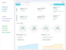 pixlee delivers real time marketing analytics to levi u0027s kimpton