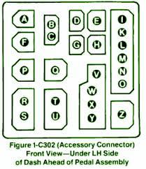 1990 bmw 325i connector fuse box diagram u2013 circuit wiring diagrams