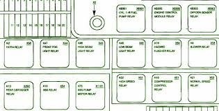 1993 bmw e36 150k power distribution fuse box diagram u2013 circuit